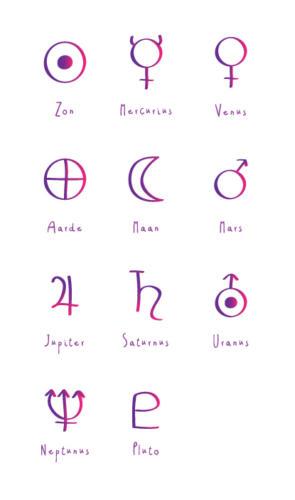 Planeten: illustratie gemaakt voor een website over astrologie.